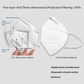 KN95 5Ply Disposable Personal Face Mask